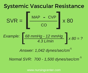 Systemic Vascular Resistance and Pulmonary Vascular Resistance ... on