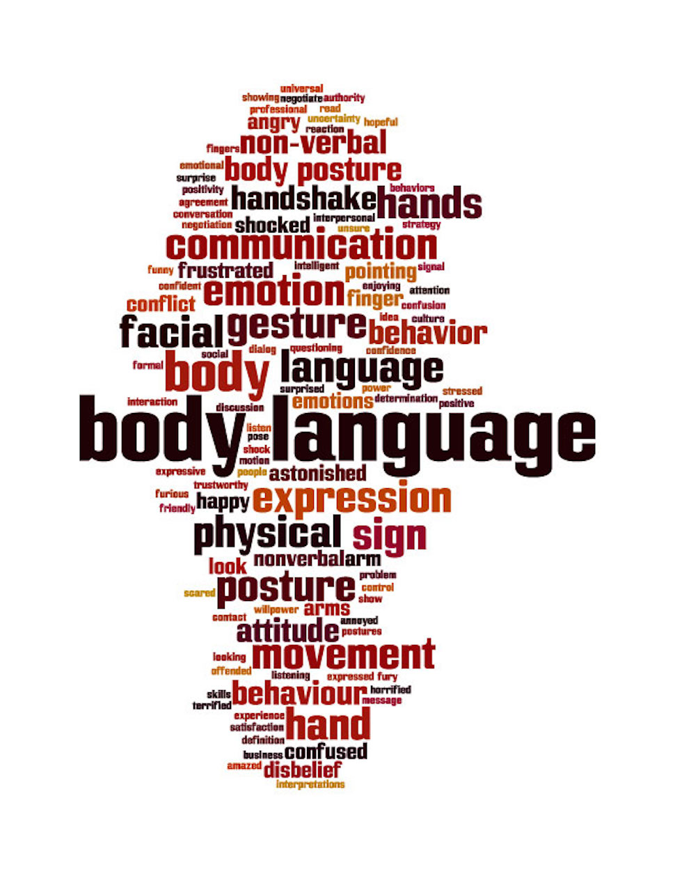 importance of self awareness in nursing practice