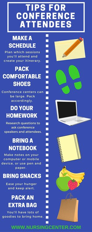 Lippincott nursingcenter tips for conference attendees infographicg fandeluxe Gallery