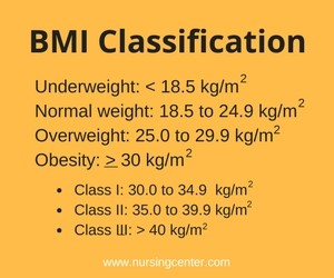 BMI-classification.jpg