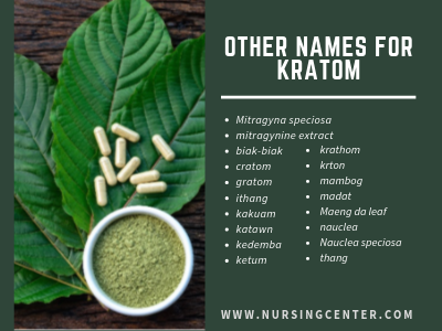 Other-names-for-kratom-(1).png