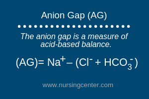 Anion-Gap.png