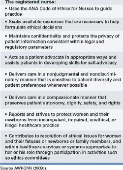 legal and ethical frameworks in nursing