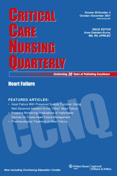 Management Strategies to Meet the Core Heart Failure
