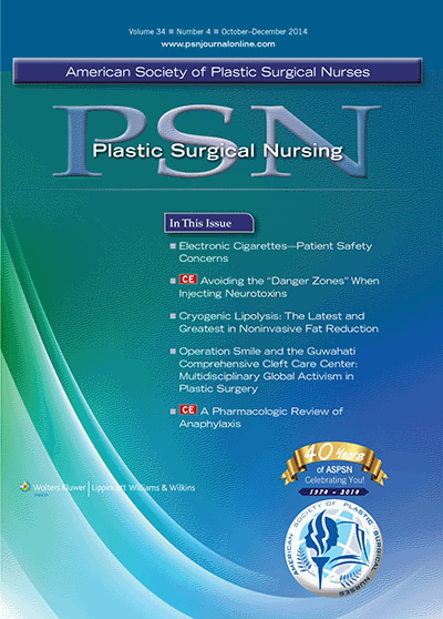 "Avoiding the ""Danger Zones"" When Injecting Neurotoxins   CE"