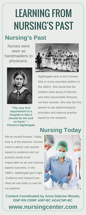 learn-from-nursing-s-past-inforgraphic.jpg