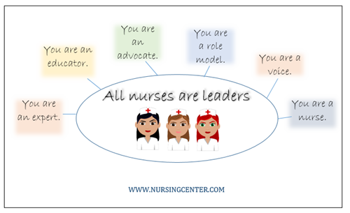 all-nurses-are-leaders-(2).PNG