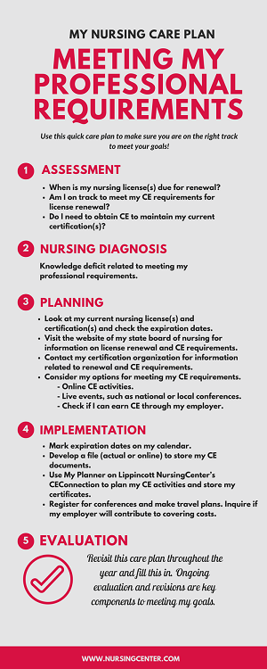 care-plan-professional-requirements-300.png
