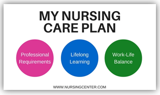 My-Nursing-Care-Plan.PNG